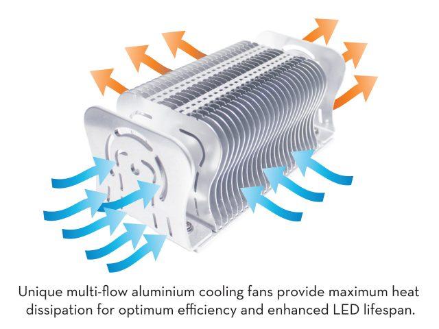 Vega multidirectional LED Floodlight
